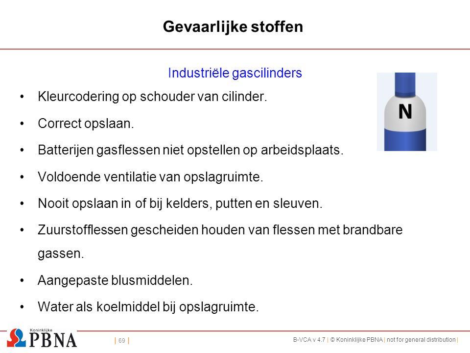 | 69 | B-VCA v 4.7 | © Koninklijke PBNA | not for general distribution | Gevaarlijke stoffen Industriële gascilinders Kleurcodering op schouder van ci