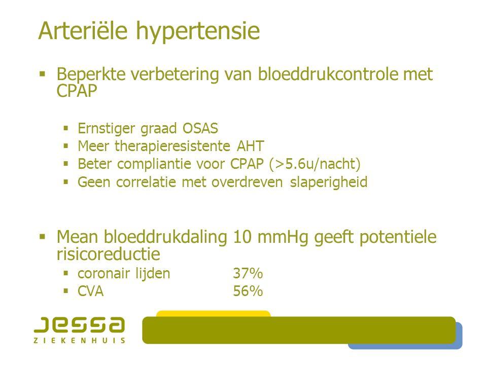 Arteriële hypertensie  Beperkte verbetering van bloeddrukcontrole met CPAP  Ernstiger graad OSAS  Meer therapieresistente AHT  Beter compliantie voor CPAP (>5.6u/nacht)  Geen correlatie met overdreven slaperigheid  Mean bloeddrukdaling 10 mmHg geeft potentiele risicoreductie  coronair lijden 37%  CVA56%