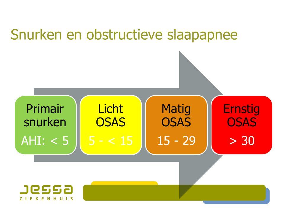 Kaplan-Meier cumulative survival rates according to OSAHS severity.