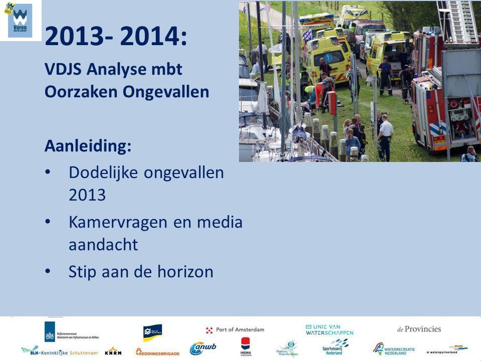 2013- 2014: VDJS Analyse mbt Oorzaken Ongevallen Aanleiding: Dodelijke ongevallen 2013 Kamervragen en media aandacht Stip aan de horizon