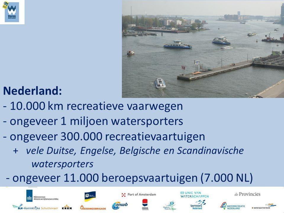 Nederland: - 10.000 km recreatieve vaarwegen - ongeveer 1 miljoen watersporters - ongeveer 300.000 recreatievaartuigen + vele Duitse, Engelse, Belgische en Scandinavische watersporters - ongeveer 11.000 beroepsvaartuigen (7.000 NL)