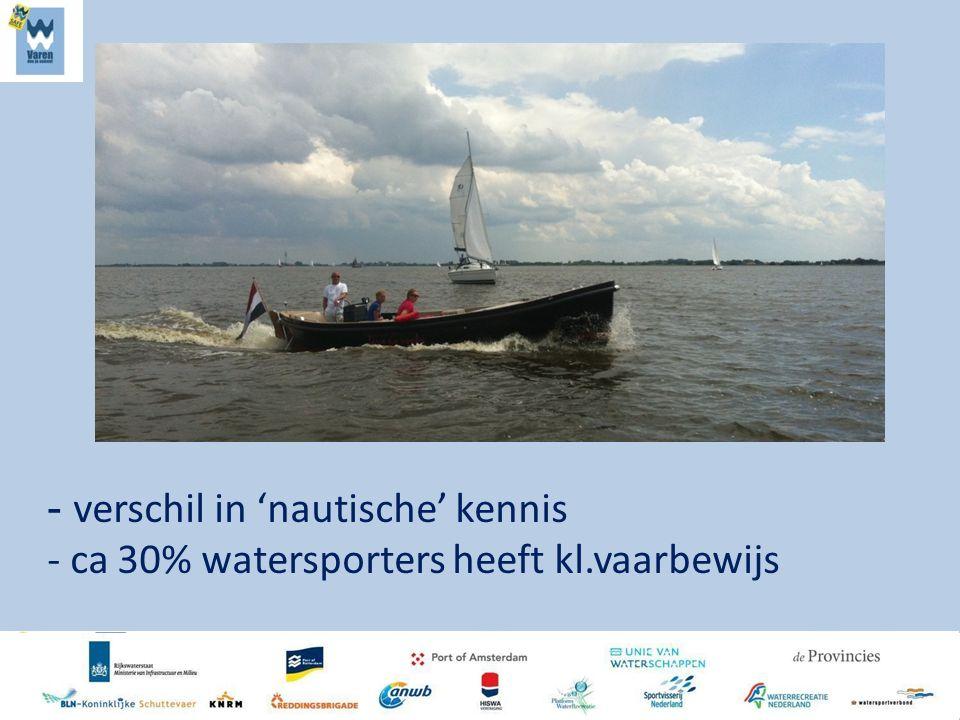 - verschil in 'nautische' kennis - ca 30% watersporters heeft kl.vaarbewijs