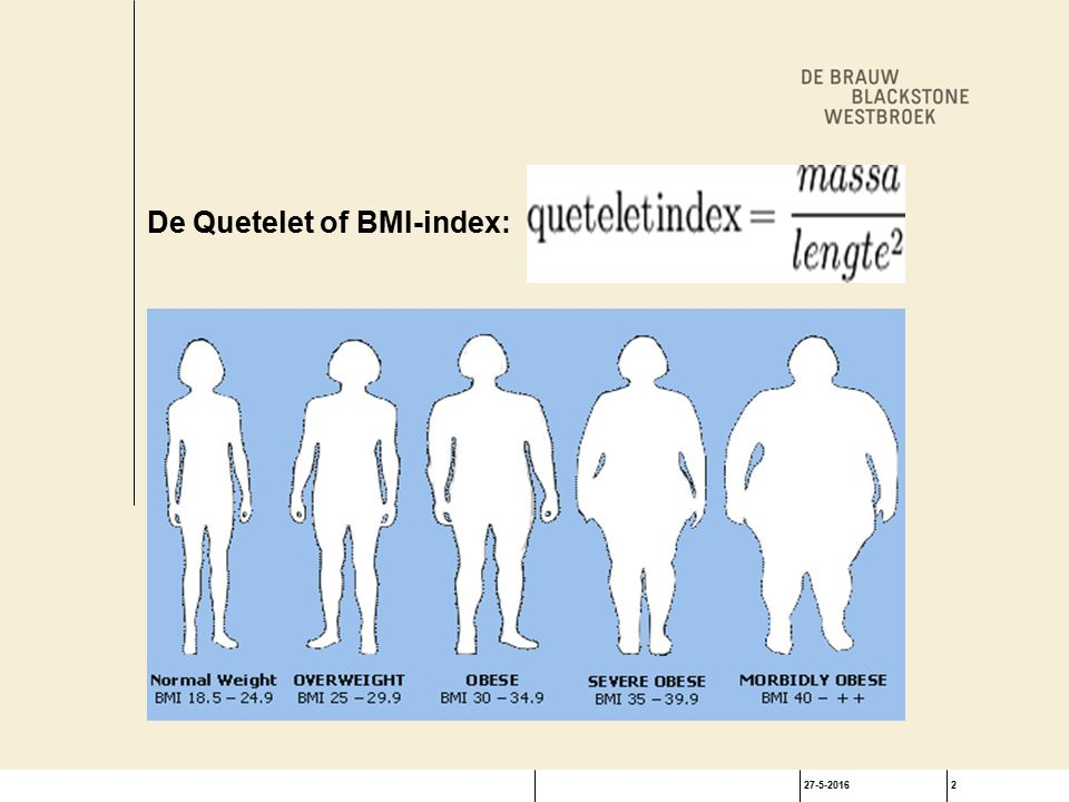 27-5-20162 De Quetelet of BMI-index: