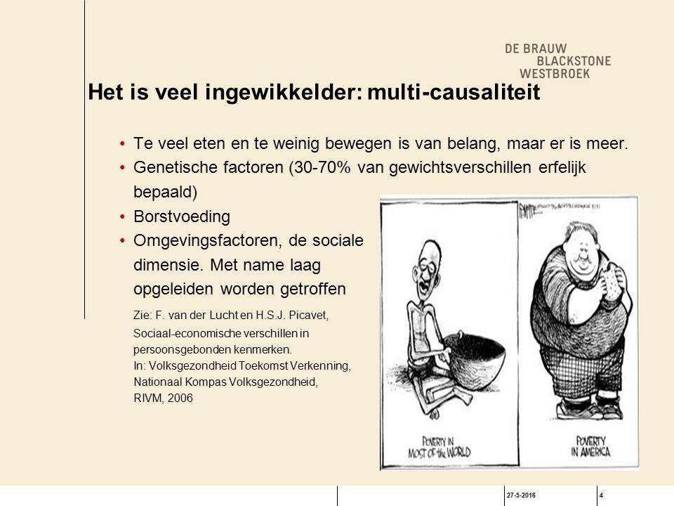 27-5-20164 Het is veel ingewikkelder: multi-causaliteit Te veel eten en te weinig bewegen is van belang, maar er is meer.