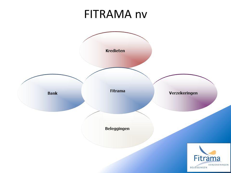 FITRAMA nv Bank Beleggingen Verzekeringen Kredieten Fitrama