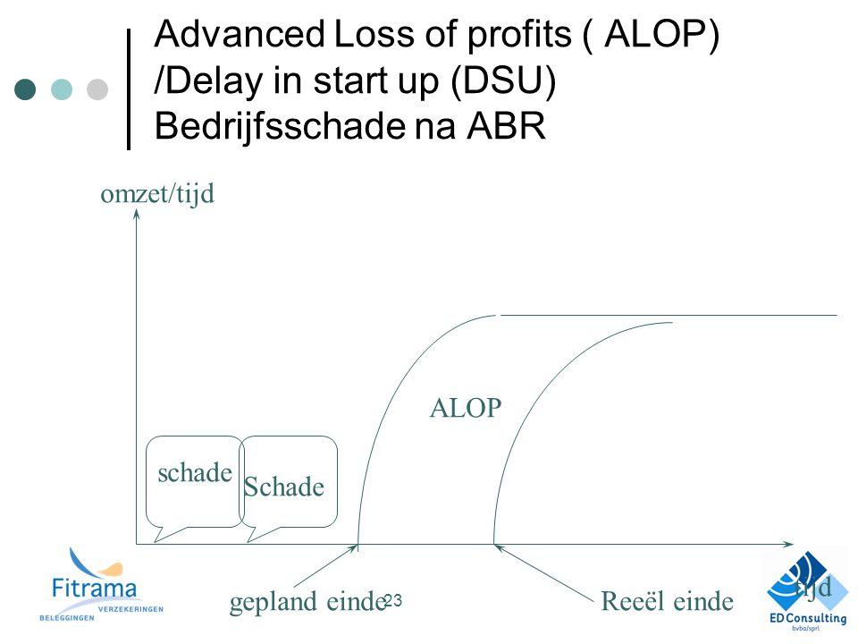 Advanced Loss of profits ( ALOP) /Delay in start up (DSU) Bedrijfsschade na ABR Schade tijd ALOP gepland eindeReeël einde omzet/tijd schade 23