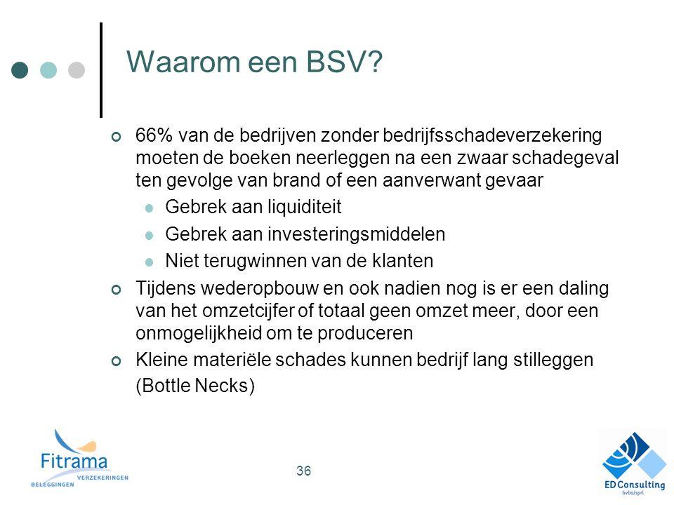 Waarom een BSV.