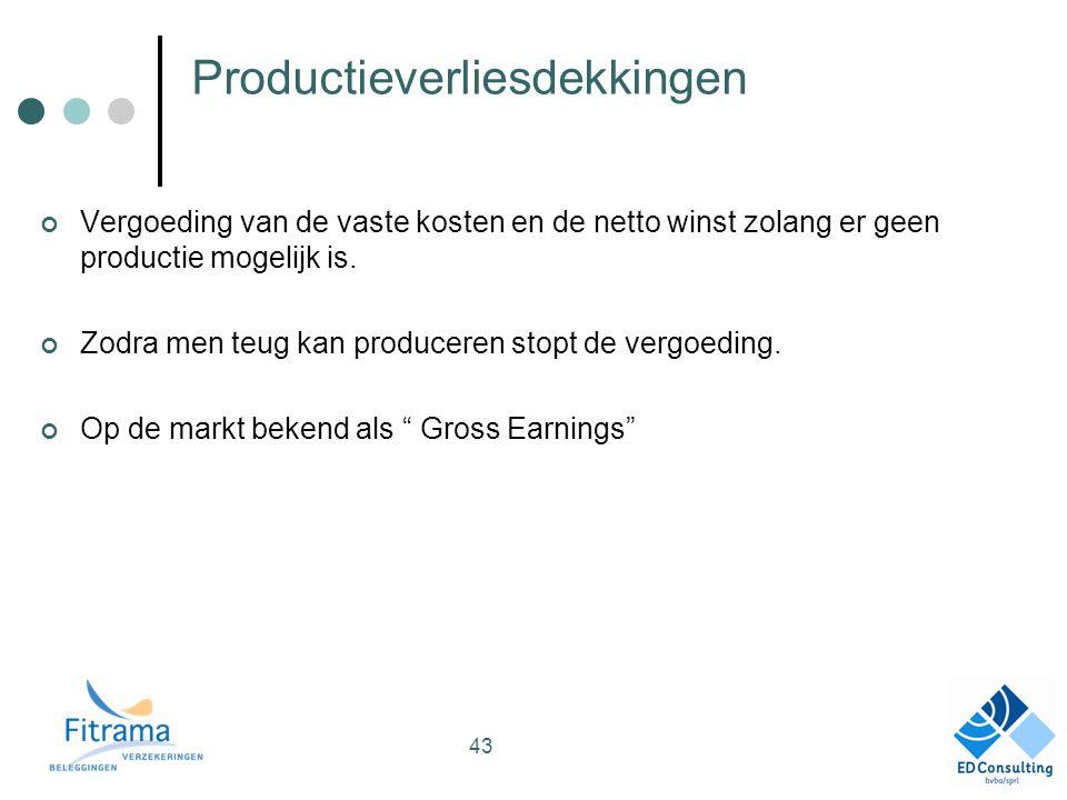 Productieverliesdekkingen Vergoeding van de vaste kosten en de netto winst zolang er geen productie mogelijk is.