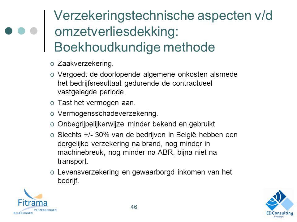 Verzekeringstechnische aspecten v/d omzetverliesdekking: Boekhoudkundige methode oZaakverzekering.