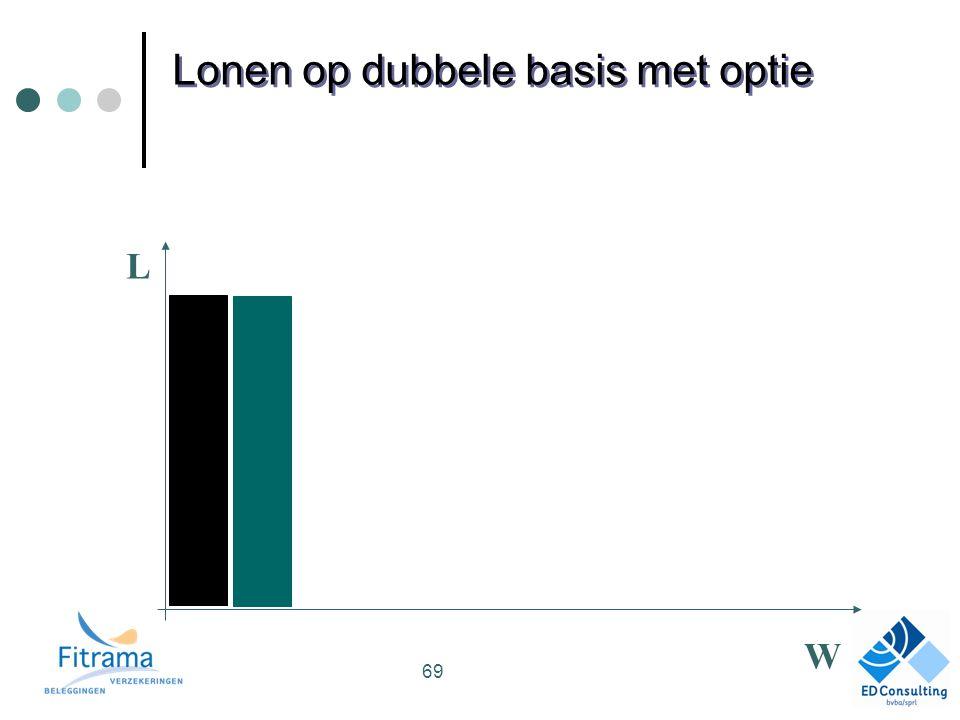 L W Lonen op dubbele basis met optie 69