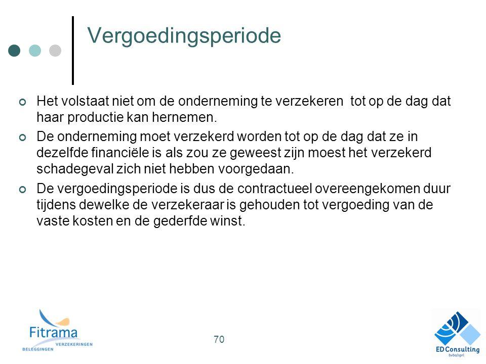 Vergoedingsperiode Het volstaat niet om de onderneming te verzekeren tot op de dag dat haar productie kan hernemen.