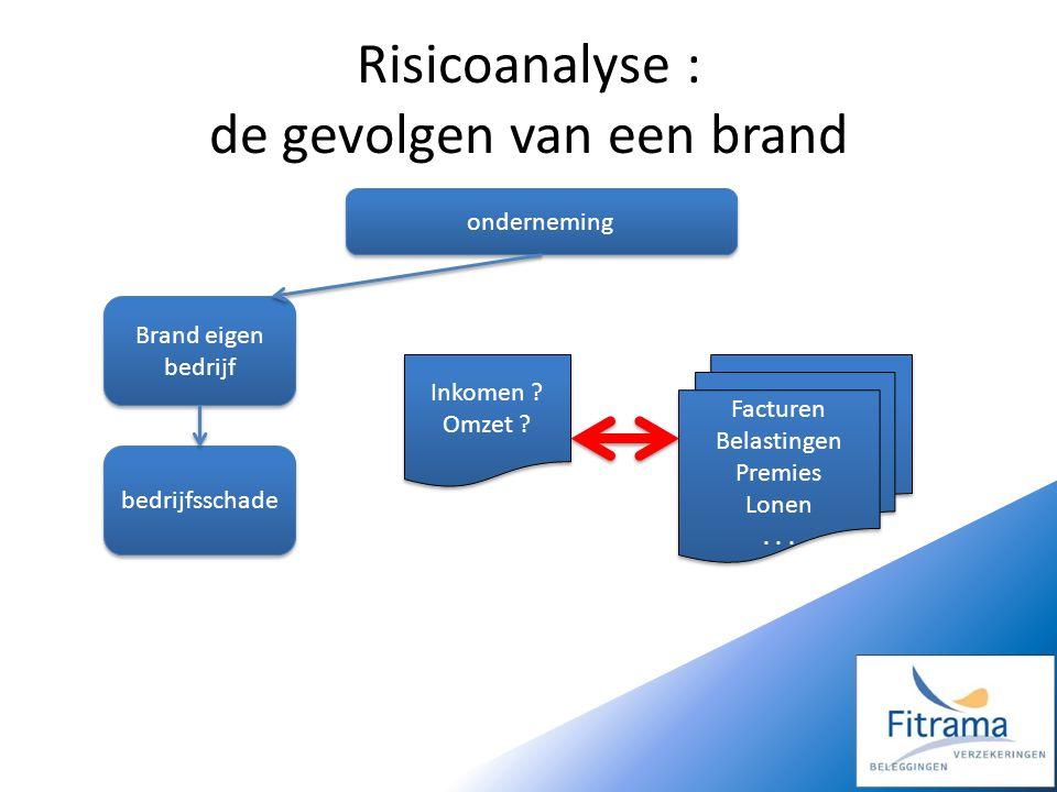 Risicoanalyse : de gevolgen van een brand onderneming Brand eigen bedrijf bedrijfsschade Facturen Belastingen Premies Lonen...