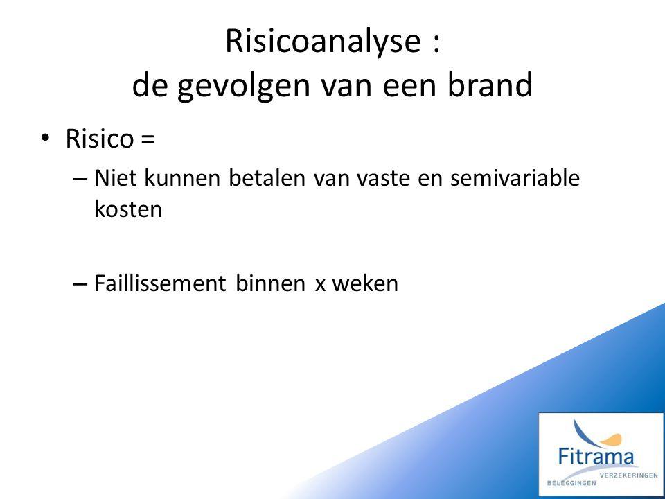 Risicoanalyse : de gevolgen van een brand Risico = – Niet kunnen betalen van vaste en semivariable kosten – Faillissement binnen x weken