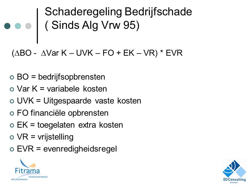 Schaderegeling Bedrijfschade ( Sinds Alg Vrw 95) (  BO -  Var K – UVK – FO + EK – VR) * EVR BO = bedrijfsopbrensten Var K = variabele kosten UVK = Uitgespaarde vaste kosten FO financiële opbrensten EK = toegelaten extra kosten VR = vrijstelling EVR = evenredigheidsregel