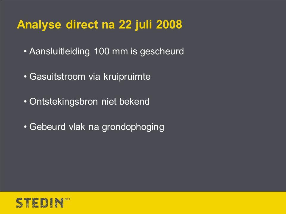 Analyse direct na 22 juli 2008 Aansluitleiding 100 mm is gescheurd Gasuitstroom via kruipruimte Ontstekingsbron niet bekend Gebeurd vlak na grondophoging