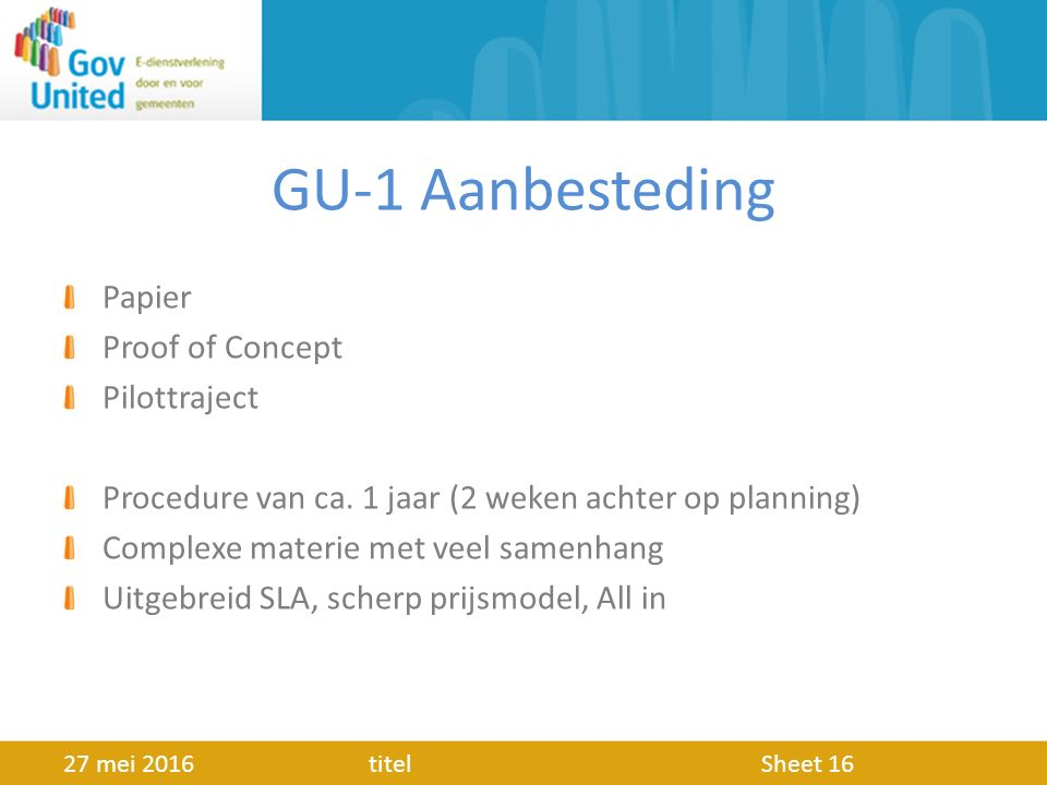 GU-1 Aanbesteding Papier Proof of Concept Pilottraject Procedure van ca.