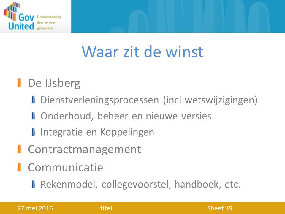 Waar zit de winst De IJsberg Dienstverleningsprocessen (incl wetswijzigingen) Onderhoud, beheer en nieuwe versies Integratie en Koppelingen Contractmanagement Communicatie Rekenmodel, collegevoorstel, handboek, etc.