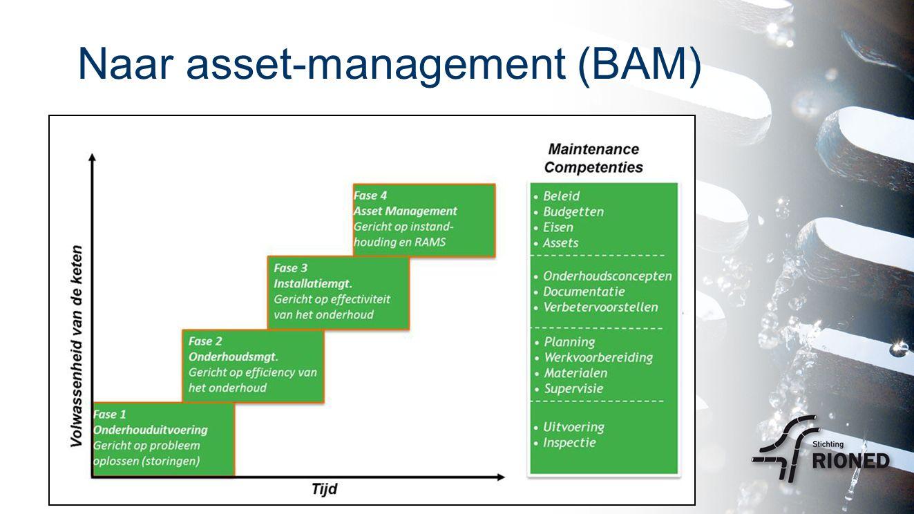 Naar asset-management (BAM)