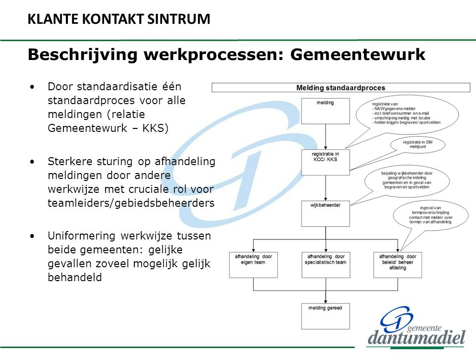 Beschrijving werkprocessen: Gemeentewurk Door standaardisatie één standaardproces voor alle meldingen (relatie Gemeentewurk – KKS) Sterkere sturing op