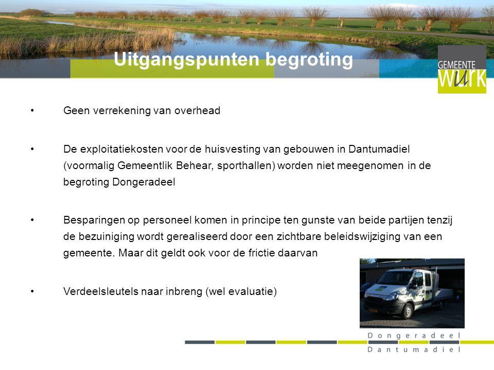 Kansen Verdere samenwerking met Kollumerland c.a.