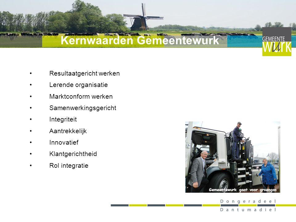 Resultaatgericht werken Lerende organisatie Marktconform werken Samenwerkingsgericht Integriteit Aantrekkelijk Innovatief Klantgerichtheid Rol integratie Kernwaarden Gemeentewurk Gemeentewurk gaat voor groengas
