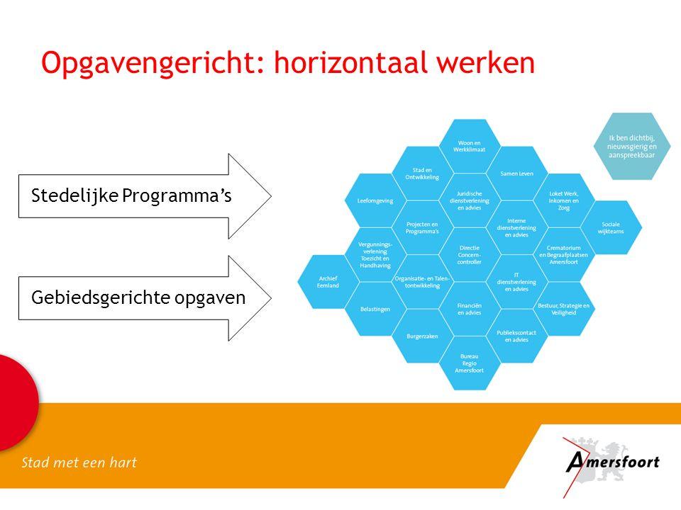 Opgavengericht: horizontaal werken Stedelijke Programma's Gebiedsgerichte opgaven