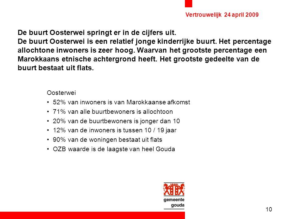 10 Vertrouwelijk 24 april 2009 De buurt Oosterwei springt er in de cijfers uit.