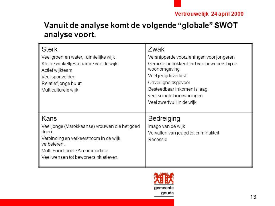 13 Vertrouwelijk 24 april 2009 Vanuit de analyse komt de volgende globale SWOT analyse voort.