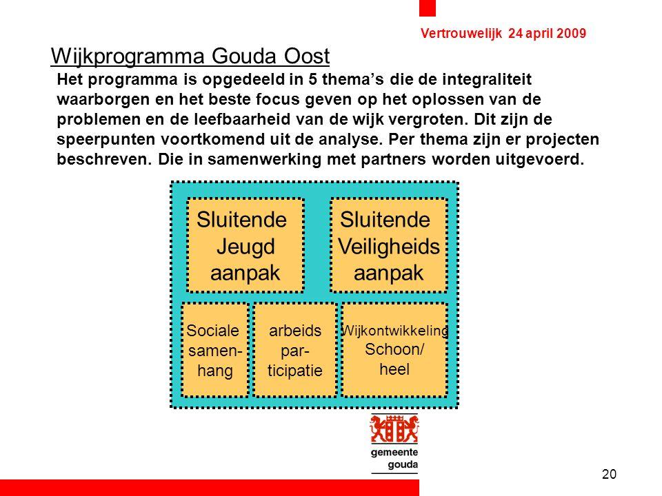 20 Vertrouwelijk 24 april 2009 Het programma is opgedeeld in 5 thema's die de integraliteit waarborgen en het beste focus geven op het oplossen van de problemen en de leefbaarheid van de wijk vergroten.