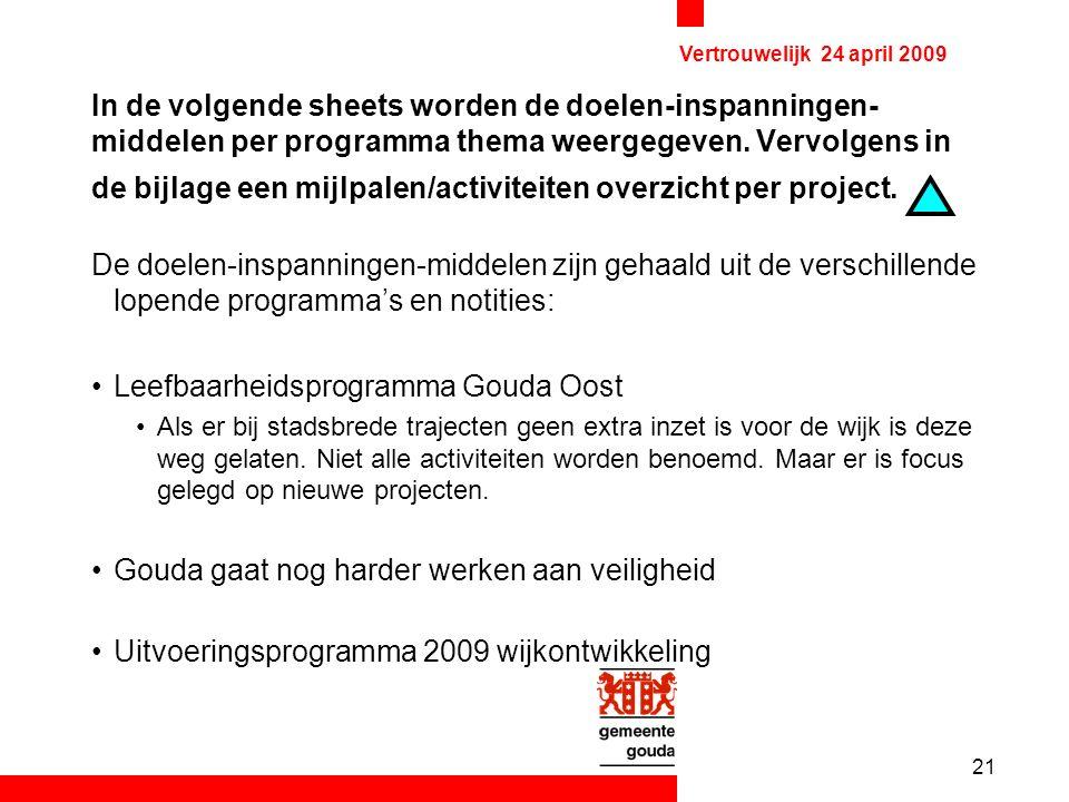 21 Vertrouwelijk 24 april 2009 In de volgende sheets worden de doelen-inspanningen- middelen per programma thema weergegeven.