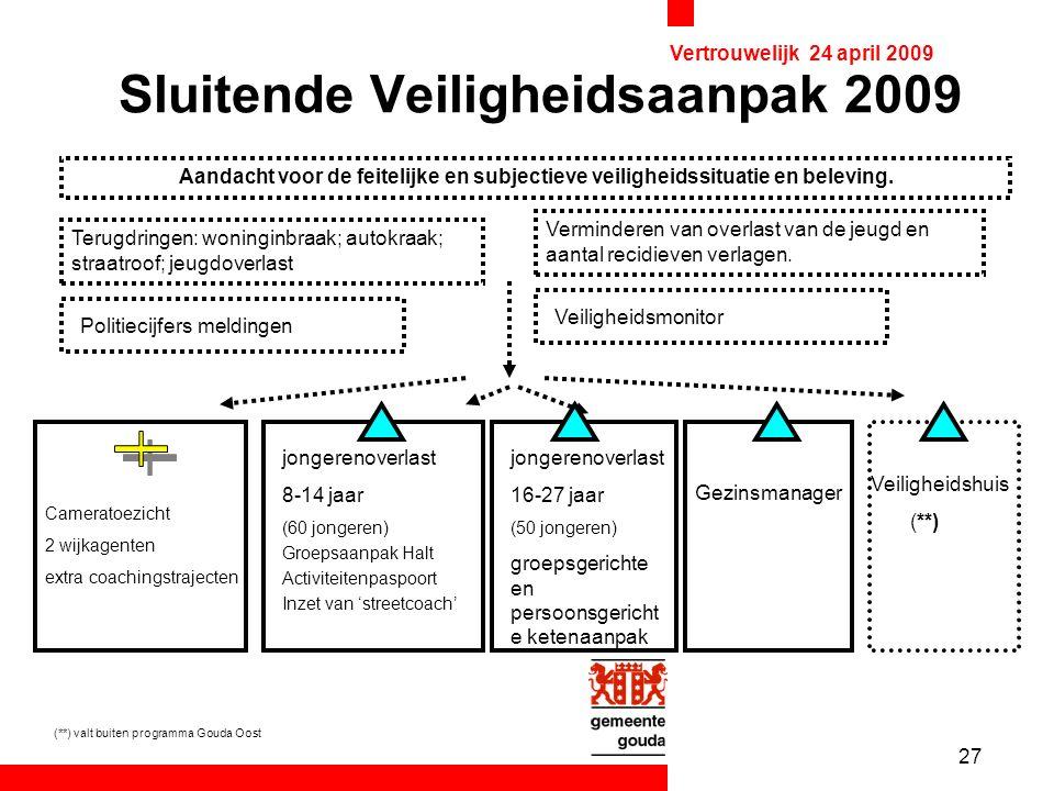 27 Vertrouwelijk 24 april 2009 Sluitende Veiligheidsaanpak 2009 Aandacht voor de feitelijke en subjectieve veiligheidssituatie en beleving.