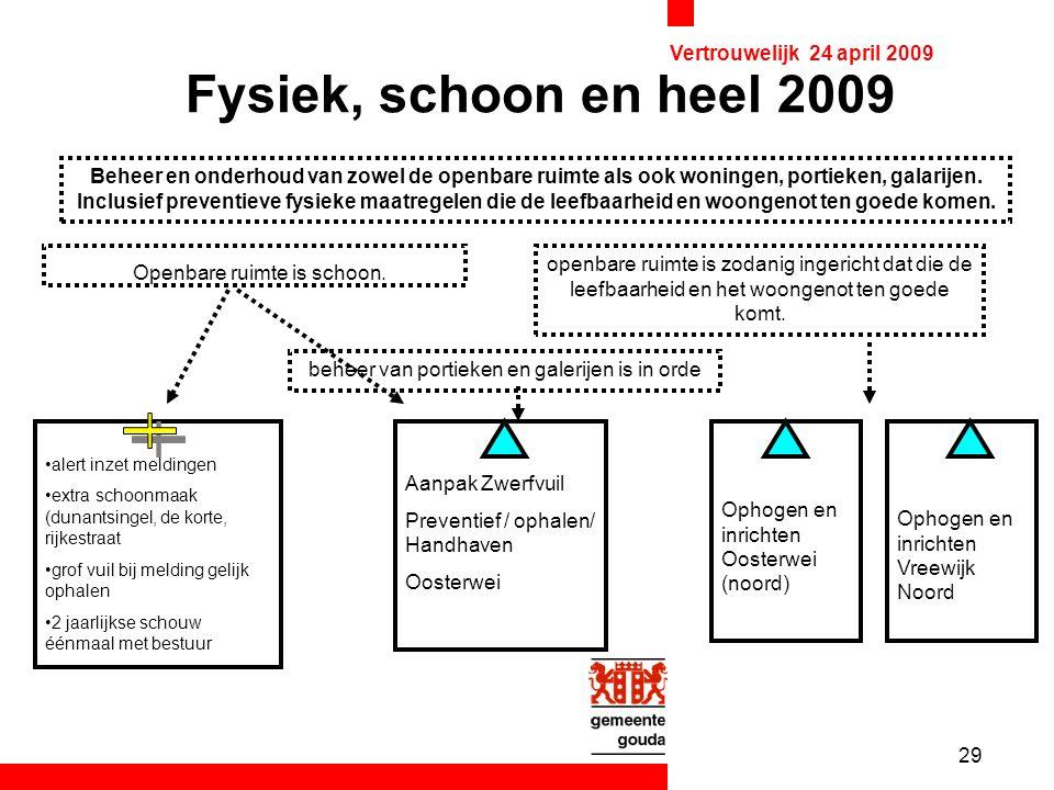 29 Vertrouwelijk 24 april 2009 Fysiek, schoon en heel 2009 Beheer en onderhoud van zowel de openbare ruimte als ook woningen, portieken, galarijen.