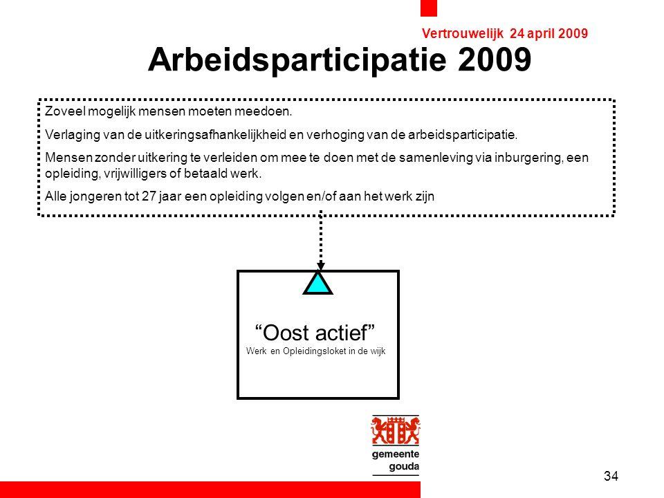 34 Vertrouwelijk 24 april 2009 Arbeidsparticipatie 2009 Oost actief Werk en Opleidingsloket in de wijk Zoveel mogelijk mensen moeten meedoen.