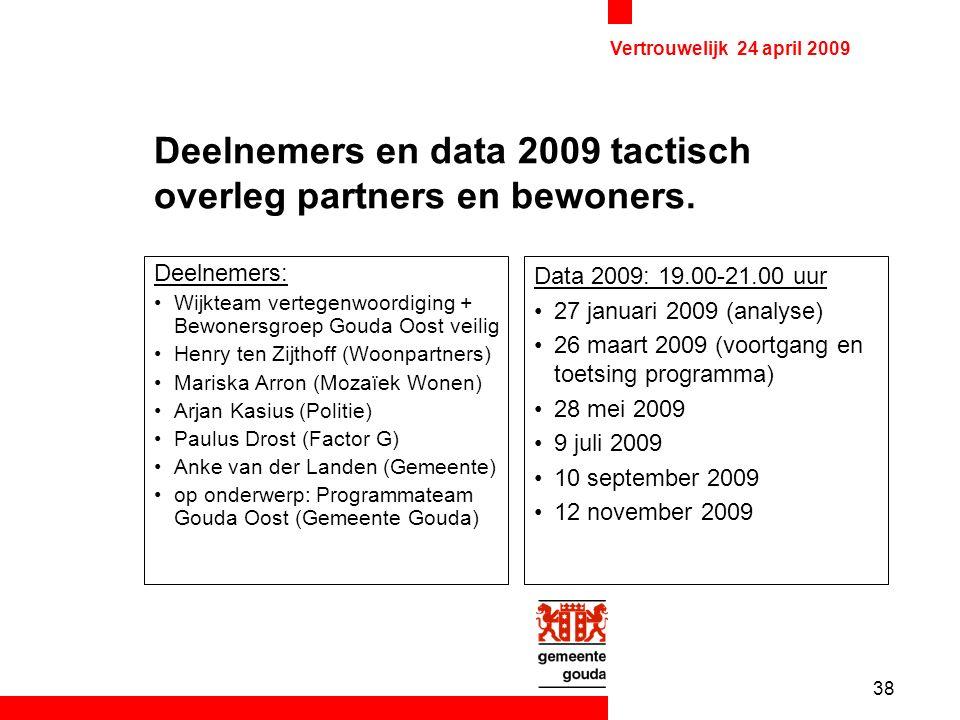 38 Vertrouwelijk 24 april 2009 Deelnemers en data 2009 tactisch overleg partners en bewoners.