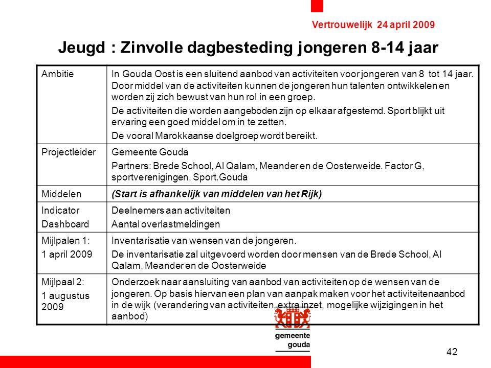 42 Vertrouwelijk 24 april 2009 Jeugd : Zinvolle dagbesteding jongeren 8-14 jaar AmbitieIn Gouda Oost is een sluitend aanbod van activiteiten voor jongeren van 8 tot 14 jaar.