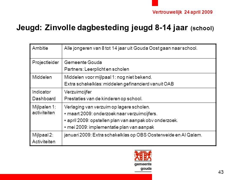 43 Vertrouwelijk 24 april 2009 Jeugd: Zinvolle dagbesteding jeugd 8-14 jaar (school) AmbitieAlle jongeren van 8 tot 14 jaar uit Gouda Oost gaan naar school.