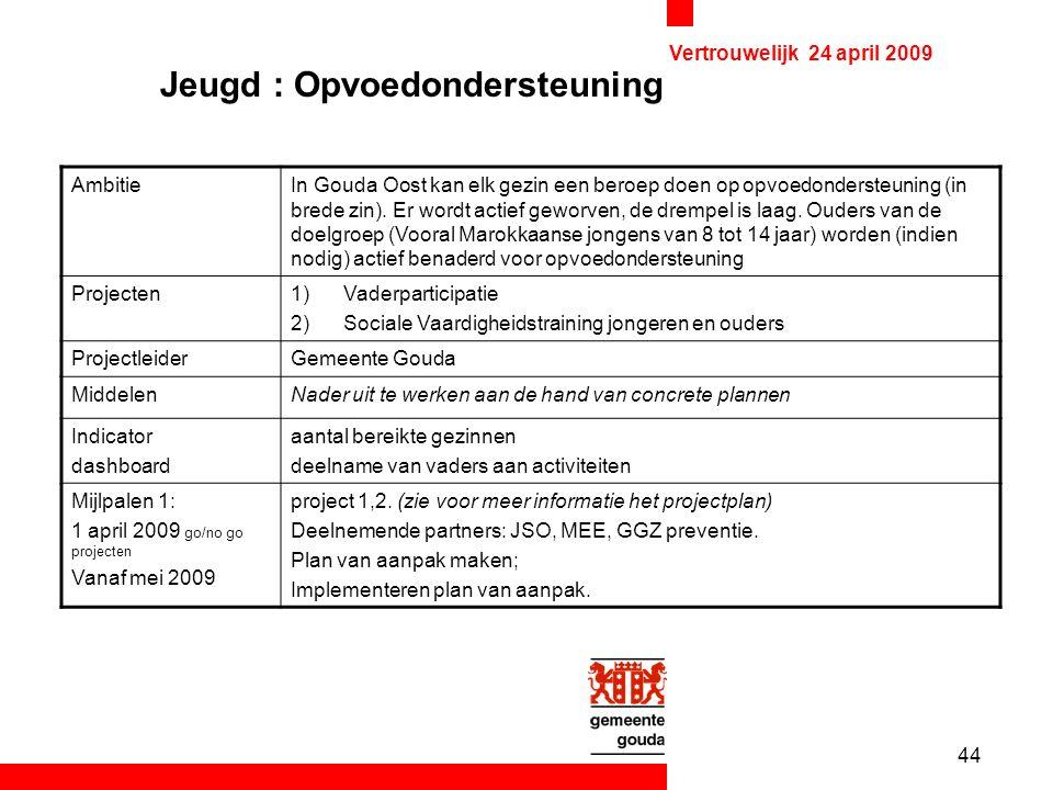 44 Vertrouwelijk 24 april 2009 Jeugd : Opvoedondersteuning AmbitieIn Gouda Oost kan elk gezin een beroep doen op opvoedondersteuning (in brede zin).
