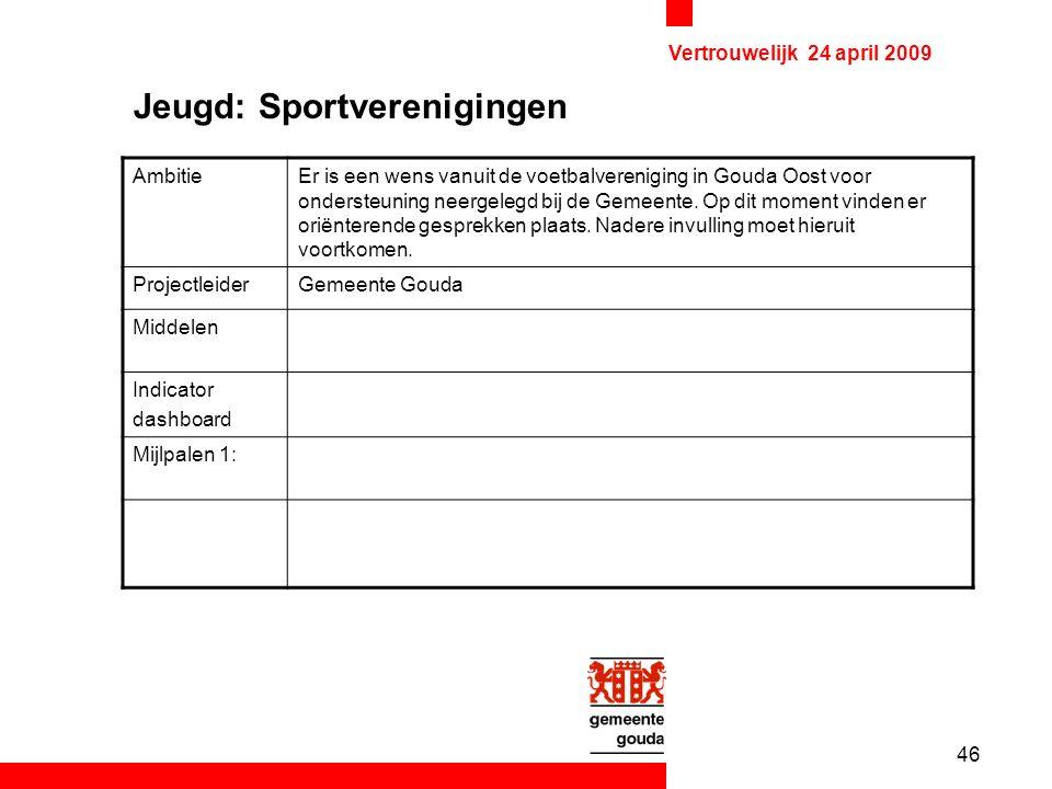 46 Vertrouwelijk 24 april 2009 Jeugd: Sportverenigingen AmbitieEr is een wens vanuit de voetbalvereniging in Gouda Oost voor ondersteuning neergelegd bij de Gemeente.