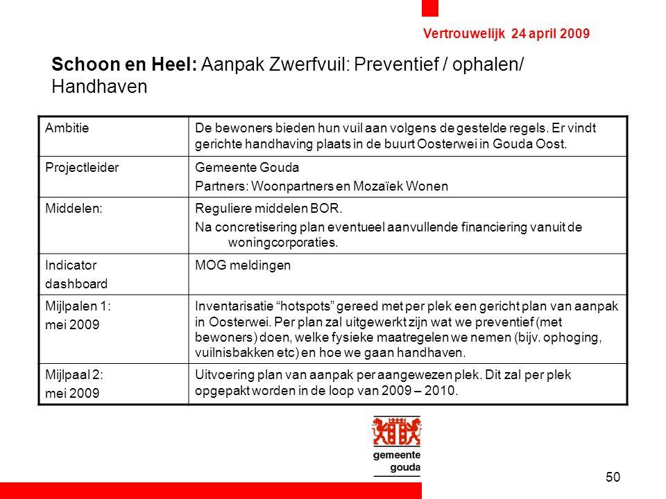 50 Vertrouwelijk 24 april 2009 Schoon en Heel: Aanpak Zwerfvuil: Preventief / ophalen/ Handhaven AmbitieDe bewoners bieden hun vuil aan volgens de gestelde regels.