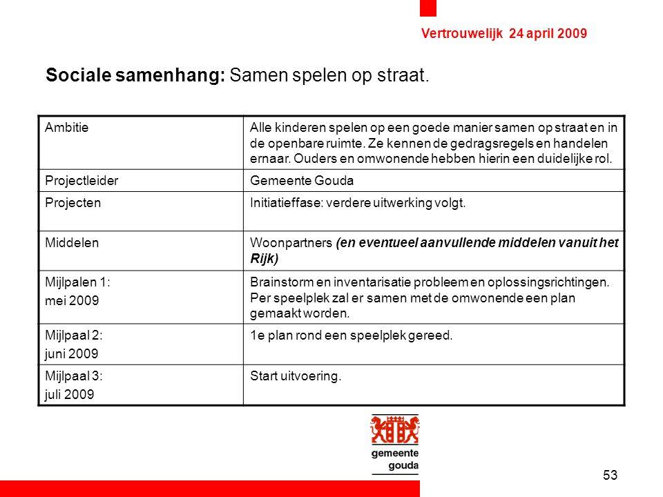53 Vertrouwelijk 24 april 2009 Sociale samenhang: Samen spelen op straat.