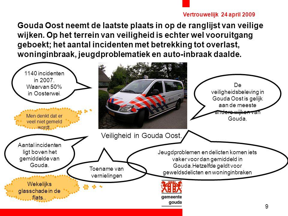 9 Vertrouwelijk 24 april 2009 Gouda Oost neemt de laatste plaats in op de ranglijst van veilige wijken.