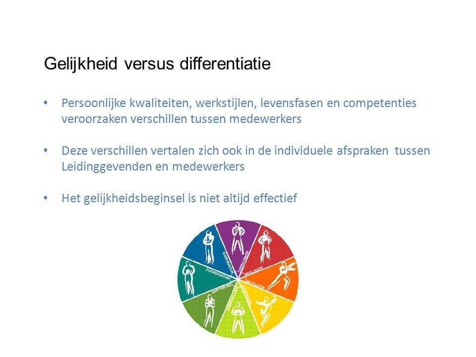 Gelijkheid versus differentiatie Persoonlijke kwaliteiten, werkstijlen, levensfasen en competenties veroorzaken verschillen tussen medewerkers Deze verschillen vertalen zich ook in de individuele afspraken tussen Leidinggevenden en medewerkers Het gelijkheidsbeginsel is niet altijd effectief