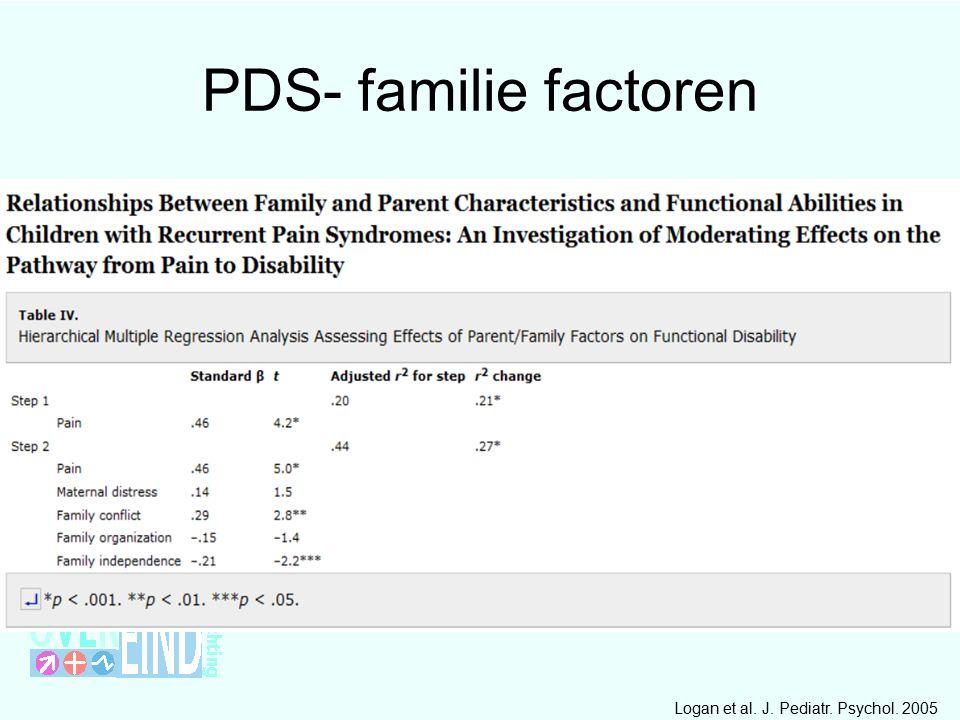 PDS- familie factoren Logan et al. J. Pediatr. Psychol. 2005
