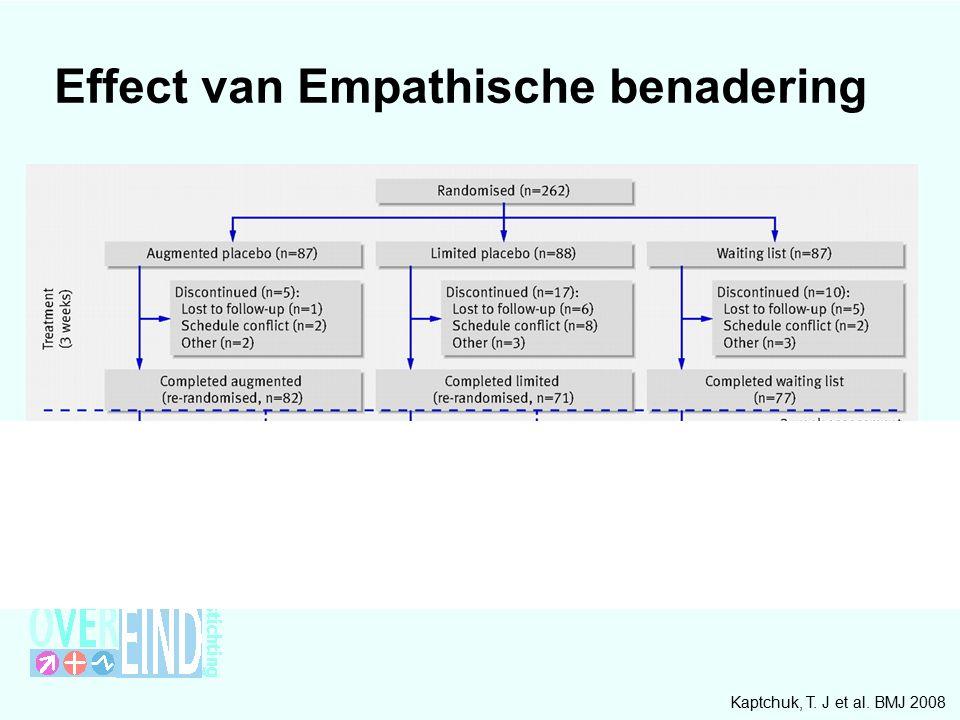 Kaptchuk, T. J et al. BMJ 2008 Effect van Empathische benadering