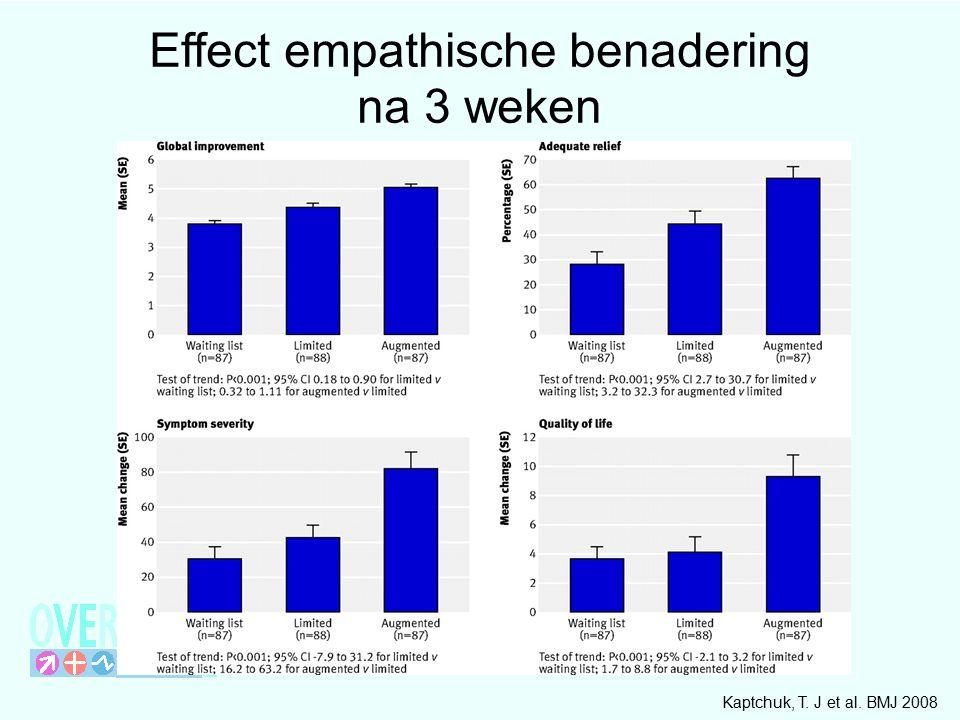 Kaptchuk, T. J et al. BMJ 2008 Effect empathische benadering na 3 weken
