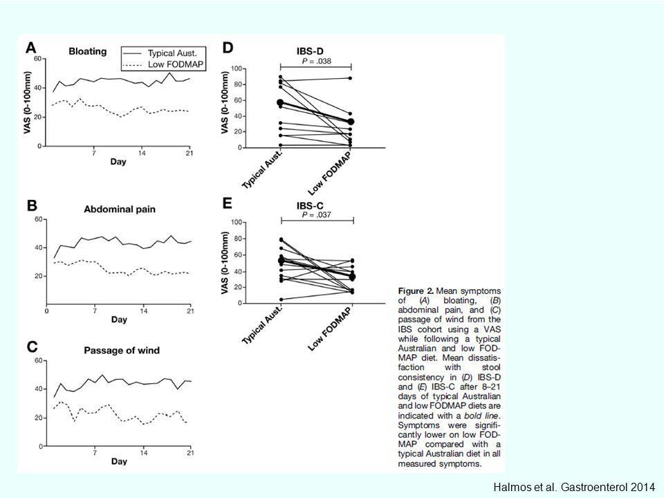 Halmos et al. Gastroenterol 2014