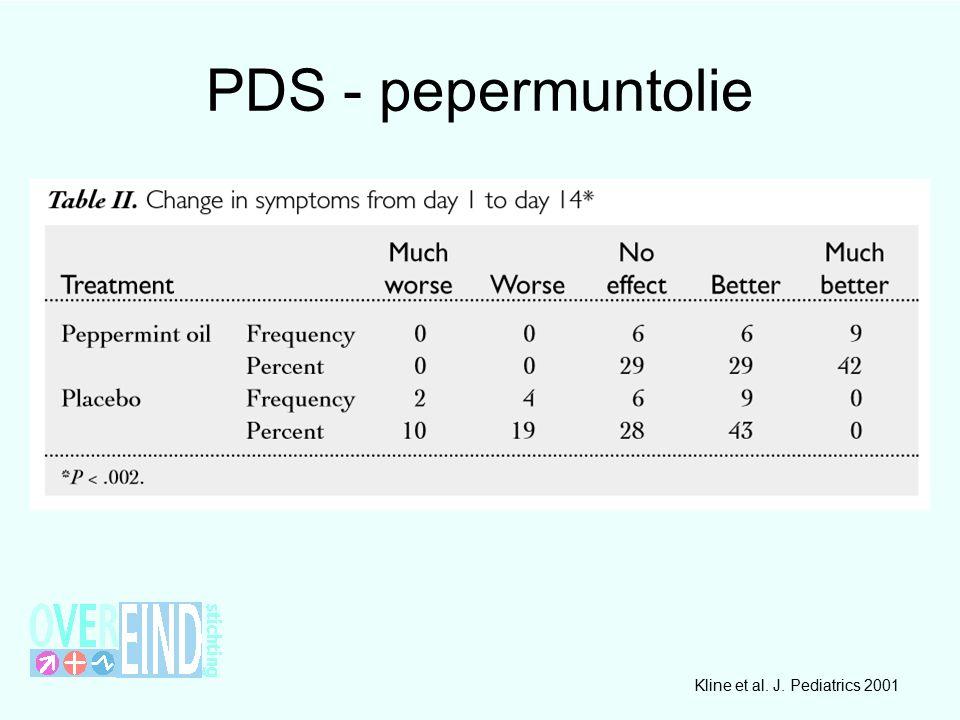 PDS - pepermuntolie Kline et al. J. Pediatrics 2001