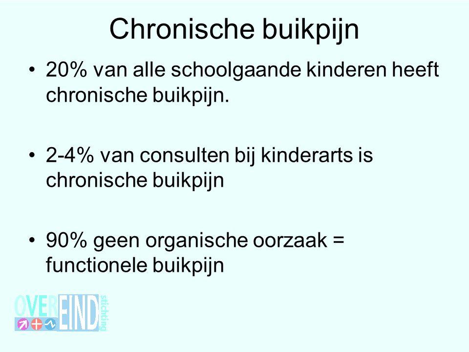 Chronische buikpijn 20% van alle schoolgaande kinderen heeft chronische buikpijn. 2-4% van consulten bij kinderarts is chronische buikpijn 90% geen or