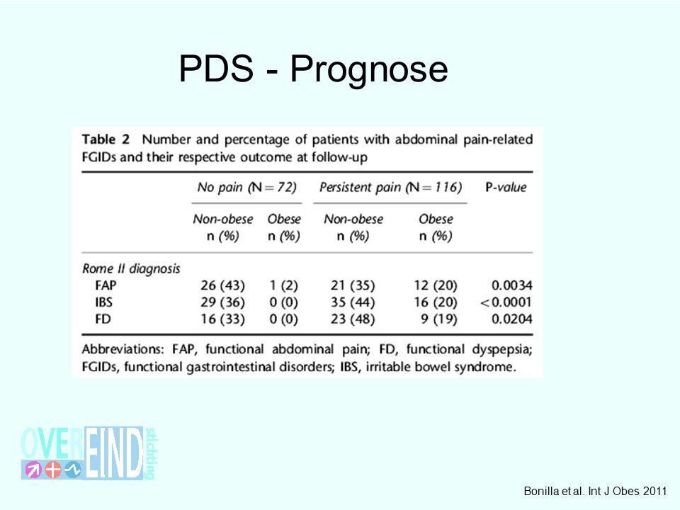 PDS - Prognose Bonilla et al. Int J Obes 2011