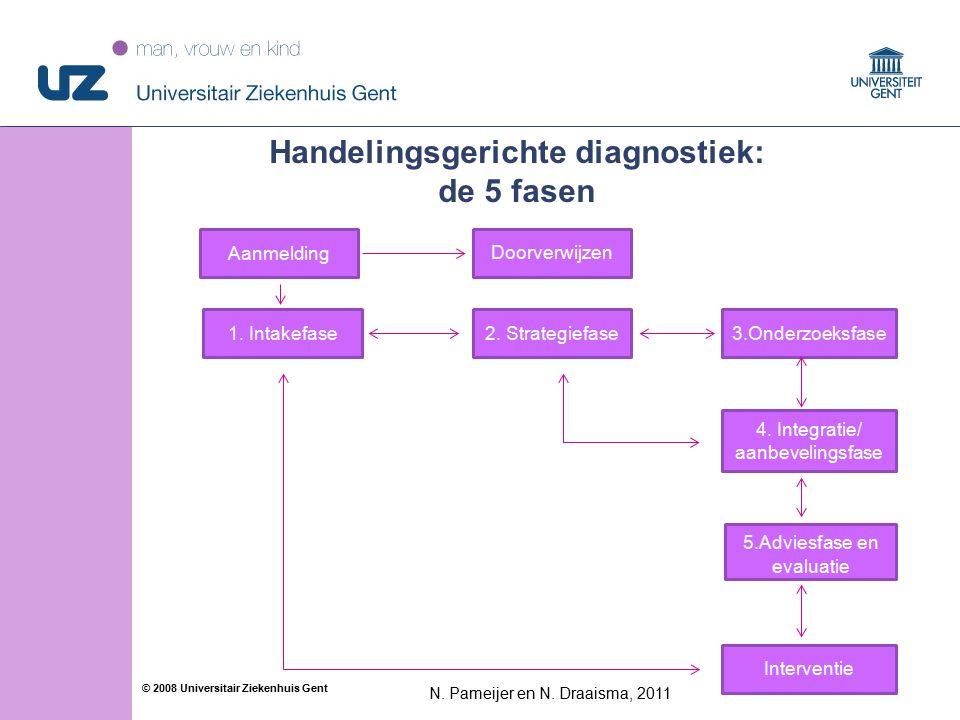55 © 2008 Universitair Ziekenhuis Gent Aanmelding Doorverwijzen 1.